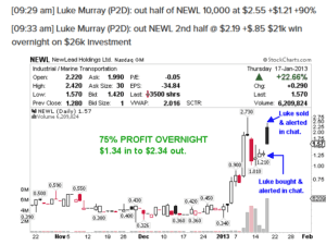 luke murray day trading service