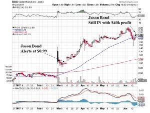 Jason Bond stock picking service