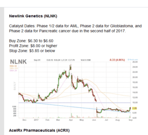 biotech catalyst trading